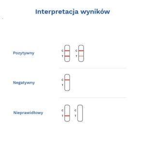 TEST HELICOBACTER PYLORI kasetkowy-galeria-3