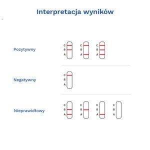 INFLUENZA A + B-galeria-3