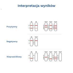 RSV/INFLUENZA A+ B Combo-galeria-3