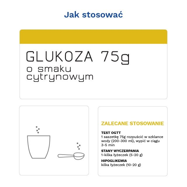 Glukoza 75g o smaku cytrynowym