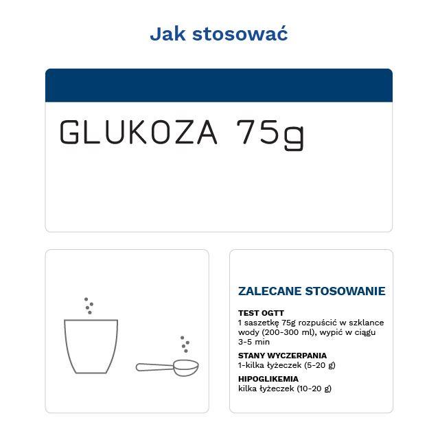 Glukoza 75g
