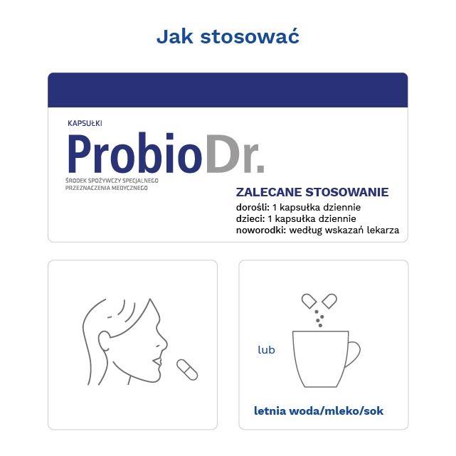 ProbioDr.